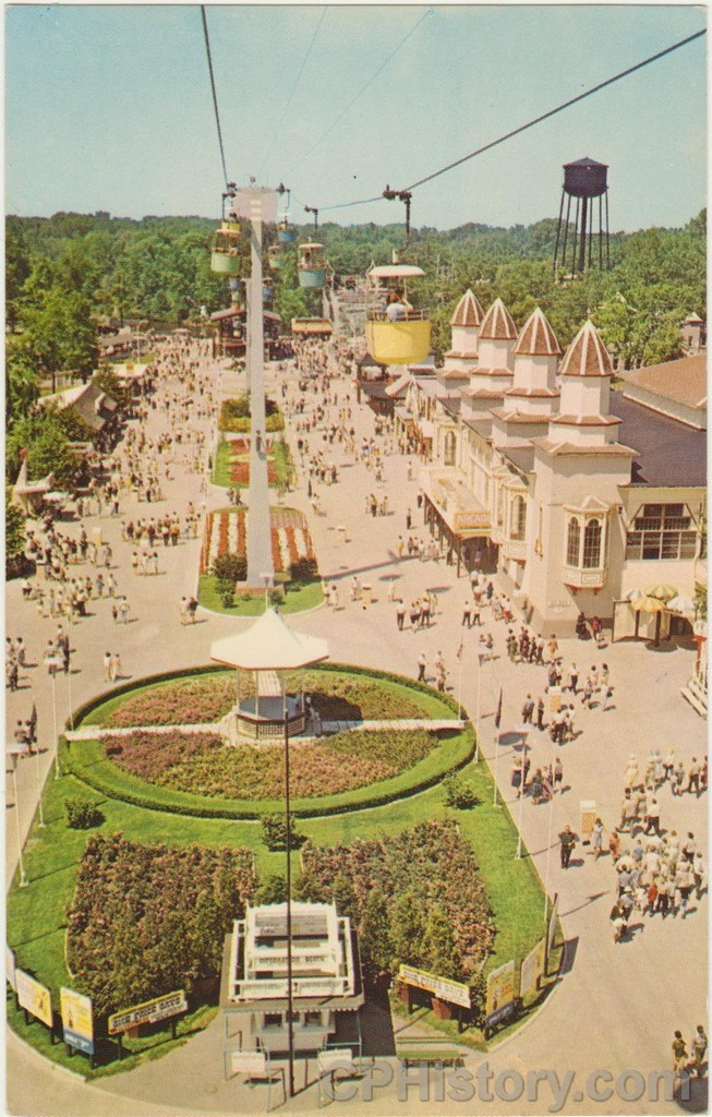 Cedar Point on Lake Erie The Midway - Postcard - Front.jpg